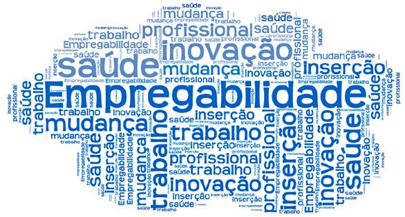 Read more about the article Empregabilidade e a Juventude