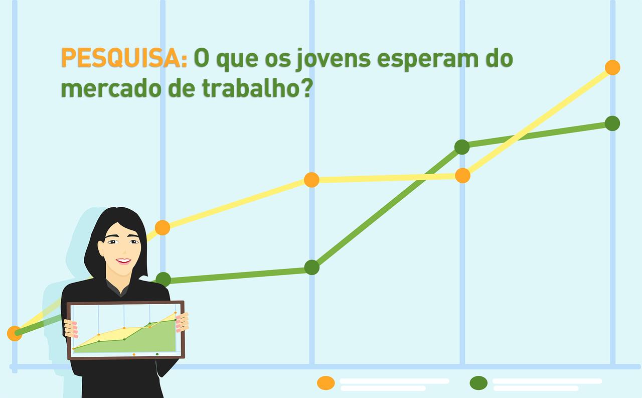 PESQUISA: O que os jovens esperam do mercado de trabalho?